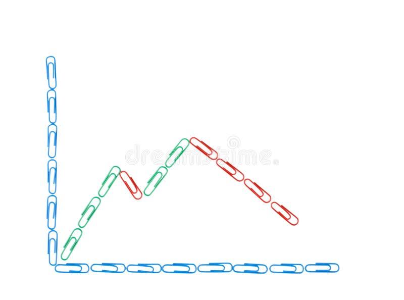 Paper Clips Economic Diagram Stock Photography
