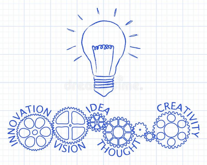 Papier léger de roues de vitesse d'innovation illustration stock