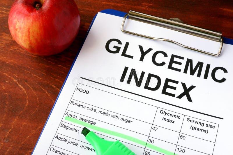 Papier mit Glycemic GI Index des Titels lizenzfreies stockbild