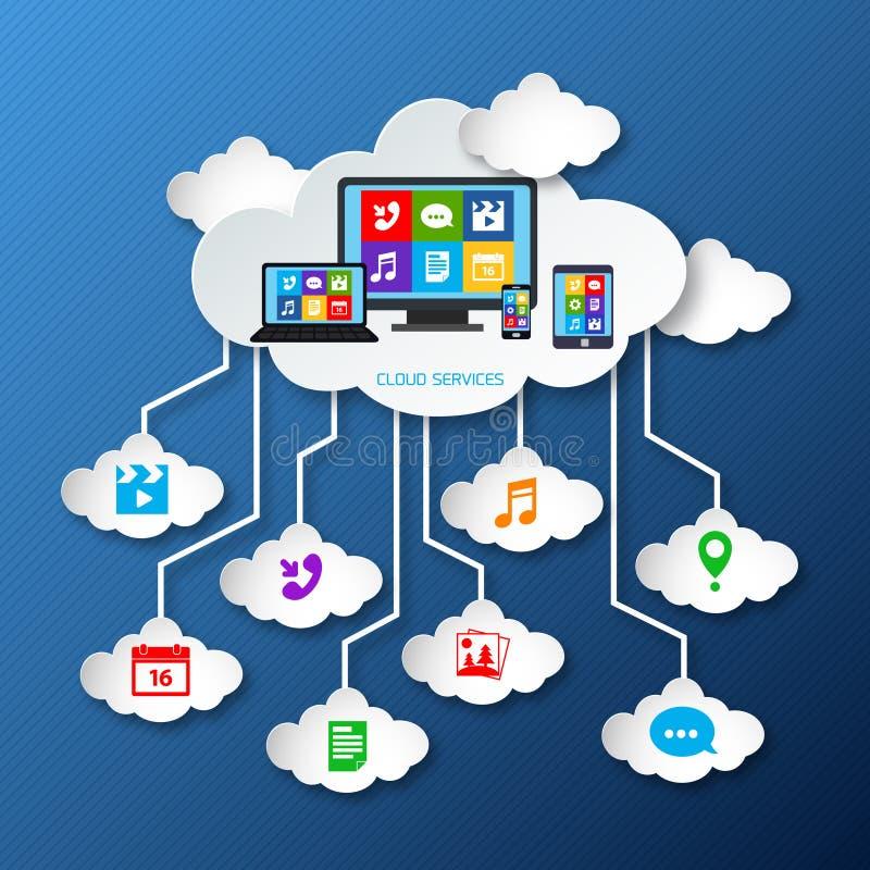 Papier mobile de nuage de services illustration de vecteur