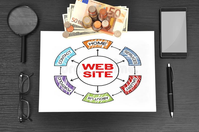 Papier z stroną internetową zdjęcia stock