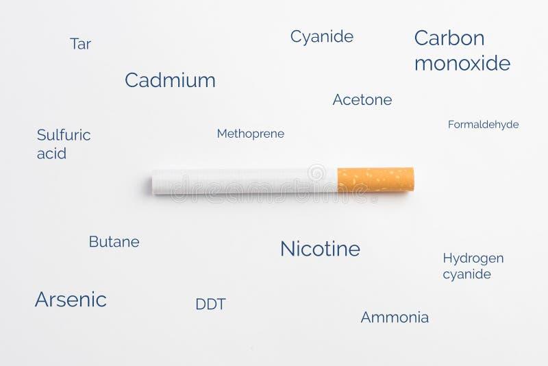 Papieros zawartość - konceptualna ilustracja szkodliwe substancje w papierosie ilustracja wektor