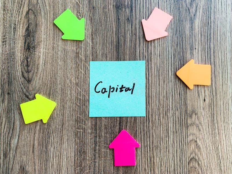 Papierowy kij z słowami kapitałowymi na biurku fotografia stock