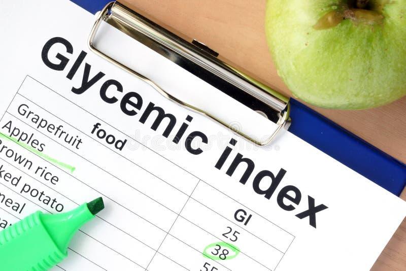 Papper med det glycemic indexet arkivfoton