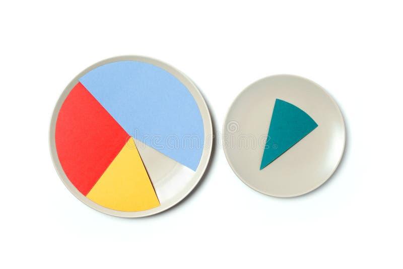 Pappers- pajdiagram på en platta arkivfoton
