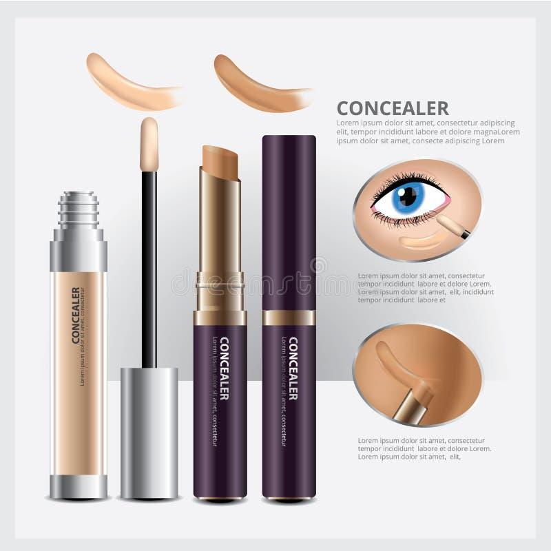 Paquet cosmétique de crayon correcteur avec le maquillage de visage illustration de vecteur