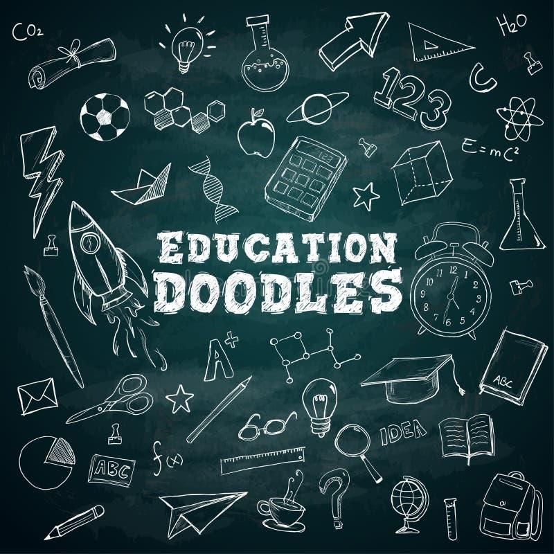 Paquete inmóvil del paquete de los garabatos de la escuela del texto de los garabatos de la educación encendido ilustración del vector