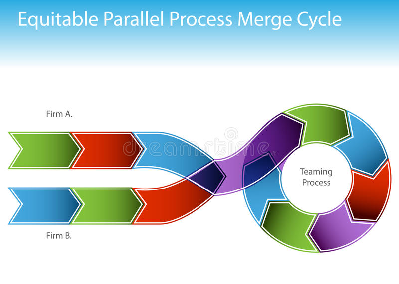 Parallel Process Chart. An image of a two business processes merging into a cycling chart vector illustration