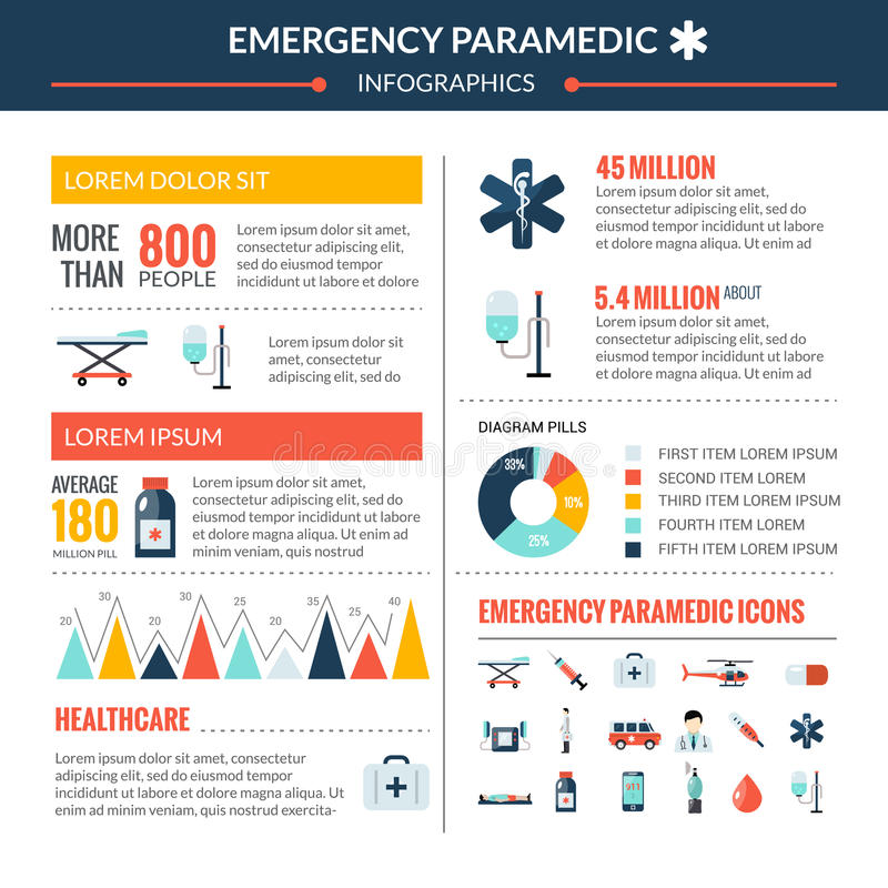 Paramédico Infographic Set da emergência ilustração royalty free