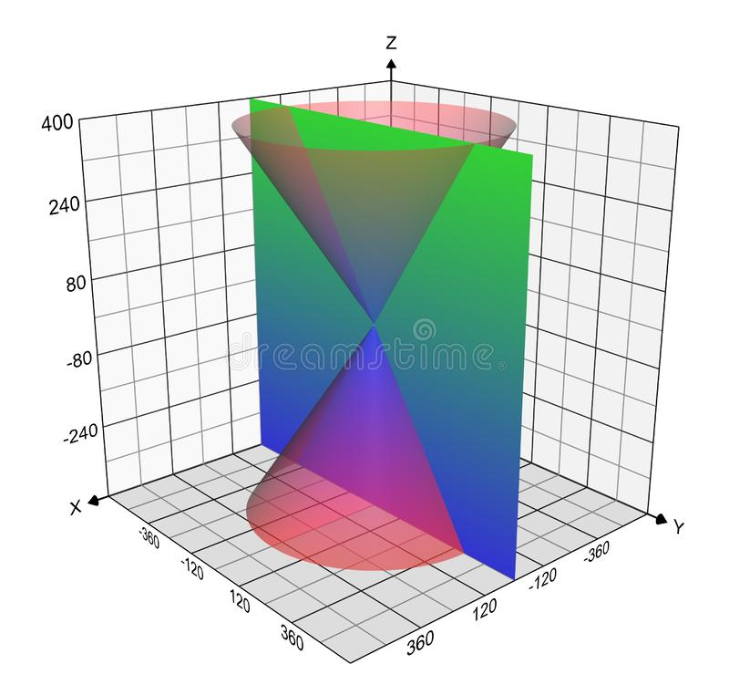 Conic Sections: Hyperbola with plane cutting cone parallel to axis royalty free stock photo
