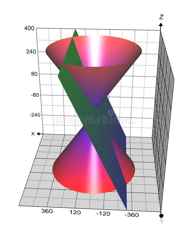 Conic Sections: Hyperbola with with grid royalty free stock photography