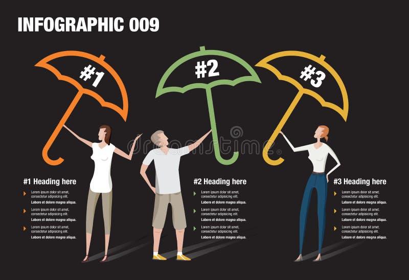 Paraply Infographic vektor illustrationer