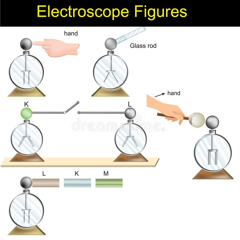 Physics - Electroscope shapes version 01. Art, background, bright, charge, chart, collection, communication, concept, decorative, development, drawing, drawn royalty free illustration