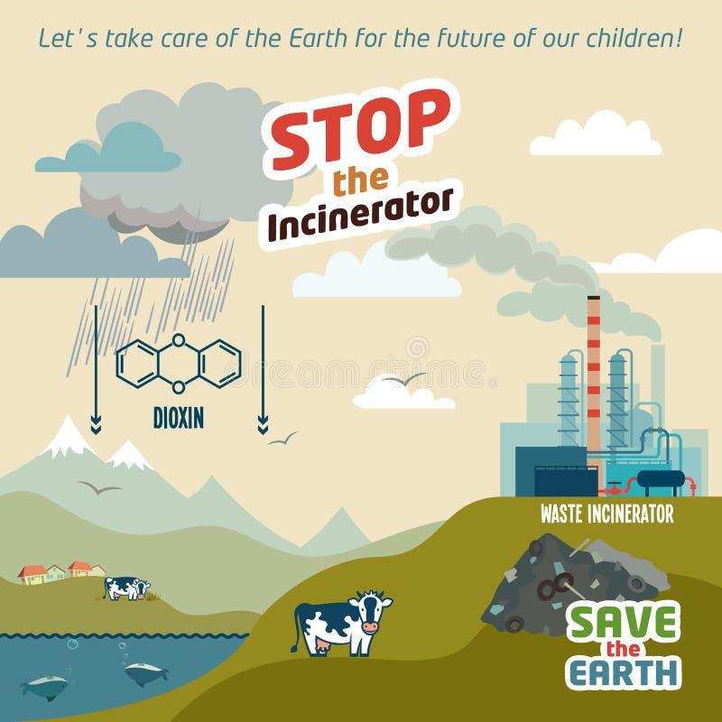 Pare a ilustração do incineratior ilustração stock