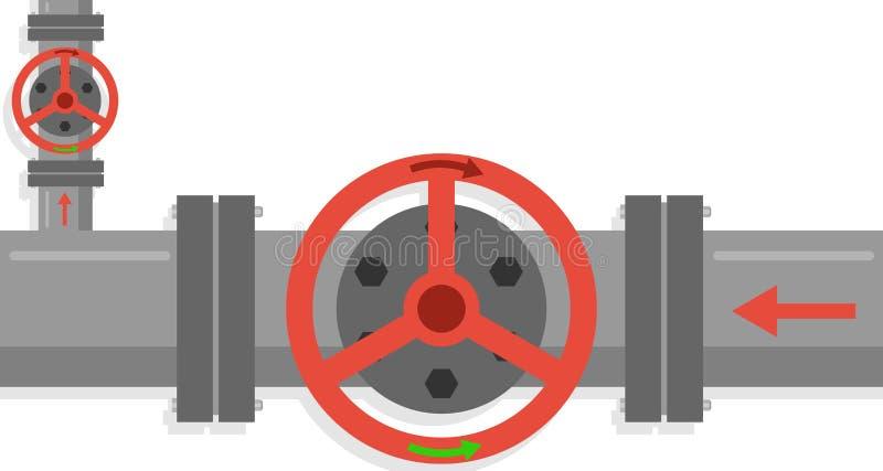 Pare las válvulas Válvulas de cierre grandes de la válvula Diseño plano, ejemplo del vector, vector libre illustration