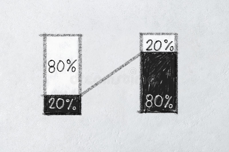 Pareto eighty twenty principle. Bar chart of Pareto principle or eighty-twenty rule on white textured background stock images
