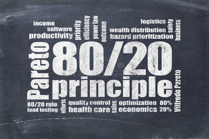 Pareto principle, eighty-twenty rule. Pareto principle or eighty-twenty rule - word cloud on a blackboard stock photos