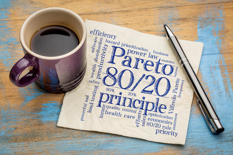 Pareto principle, eighty-twenty rule. Pareto principle or eighty-twenty rule - word cloud on a napkin with a cup of coffee royalty free stock photos