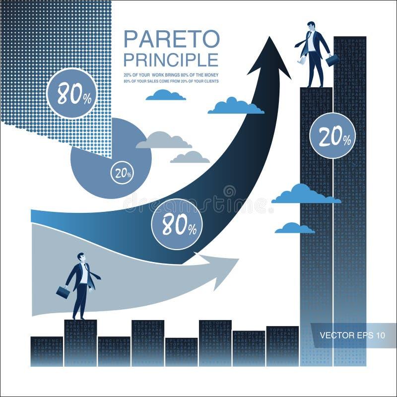 Pareto zasada Biznesowi prawa Pojęcie biznes i naukowa wektorowa ilustracja ilustracja wektor