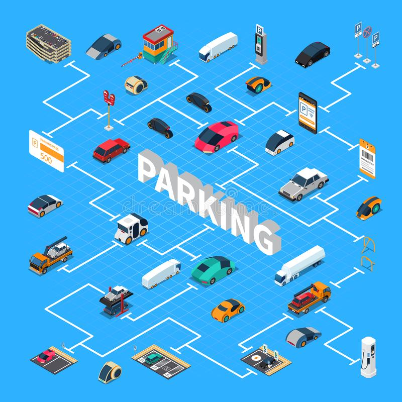 Parking Isometric Flowchart. Parking lots spaces facilities isometric flowchart with indoor and outdoor multilevel structures car lift pass vector illustration royalty free illustration