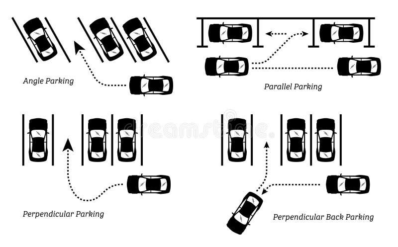 Parking sposoby i metody royalty ilustracja