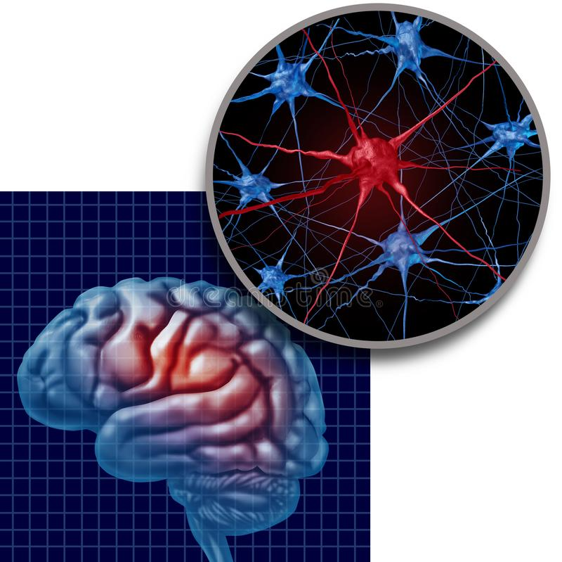 Parkinson Brain Anatomy Concept illustration stock