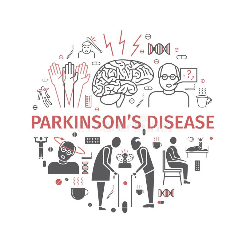 Parkinson ` s ασθένεια Συμπτώματα, επεξεργασία Εικονίδια γραμμών καθορισμένα Διανυσματικά σημάδια ελεύθερη απεικόνιση δικαιώματος