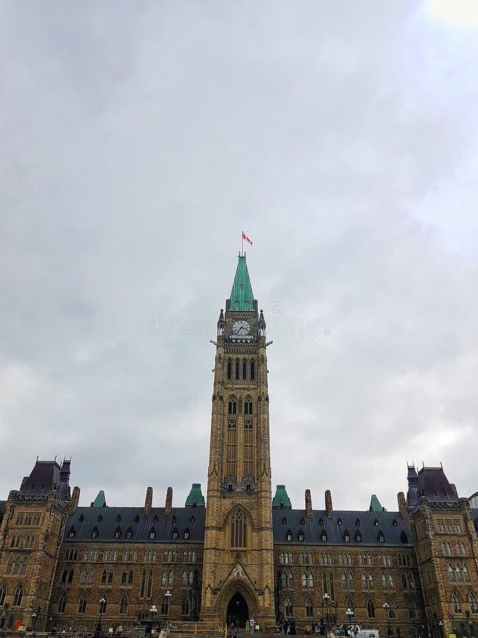 Parlament大厦 图库摄影