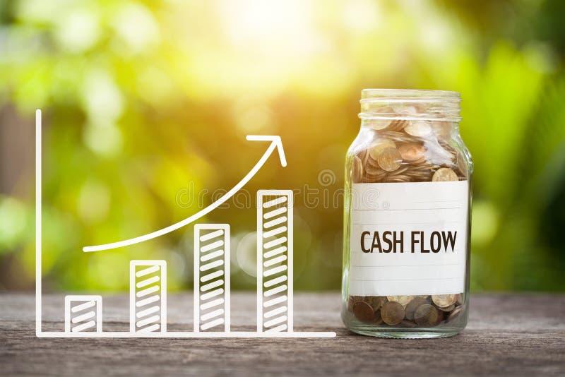 Parola del flusso di cassa con la moneta in barattolo e nel grafico di vetro su Co finanziario fotografia stock libera da diritti