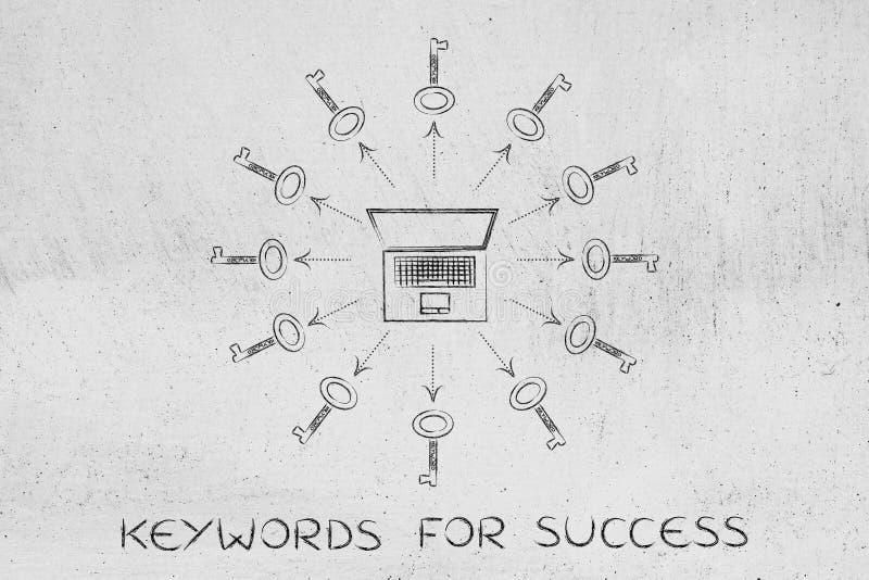Parole chiavi per generare più viste: computer portatile circondato dalle chiavi royalty illustrazione gratis