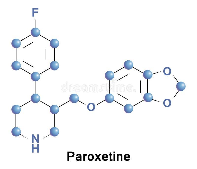 Paroxetine antidepressant ssri royalty ilustracja