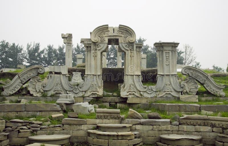 Parque de Yuan Ming Yuan foto de archivo