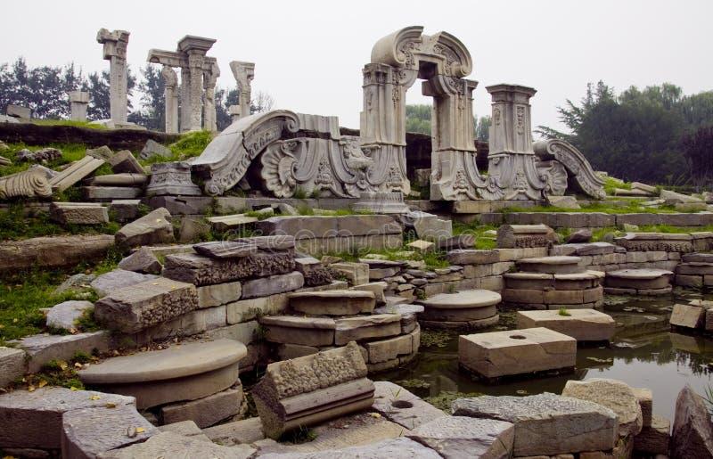 Parque de Yuan Ming Yuan imagen de archivo