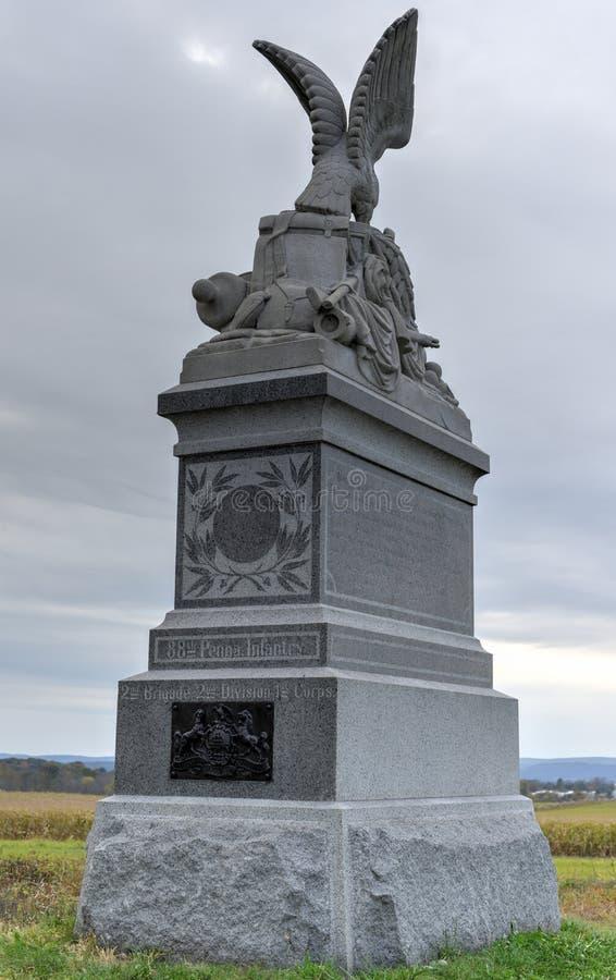 parque militar nacional conmemorativo de Gettysburg de la 88.a infantería de Pennsylvania imagen de archivo