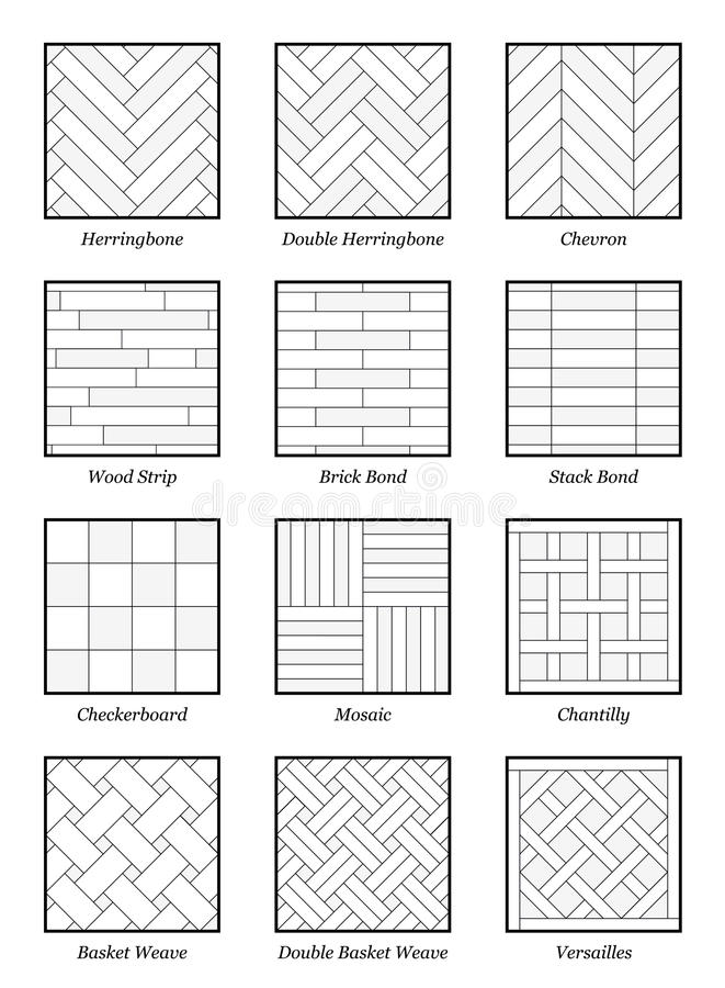 Parquet Patterns Collection Outline Illustration Stock