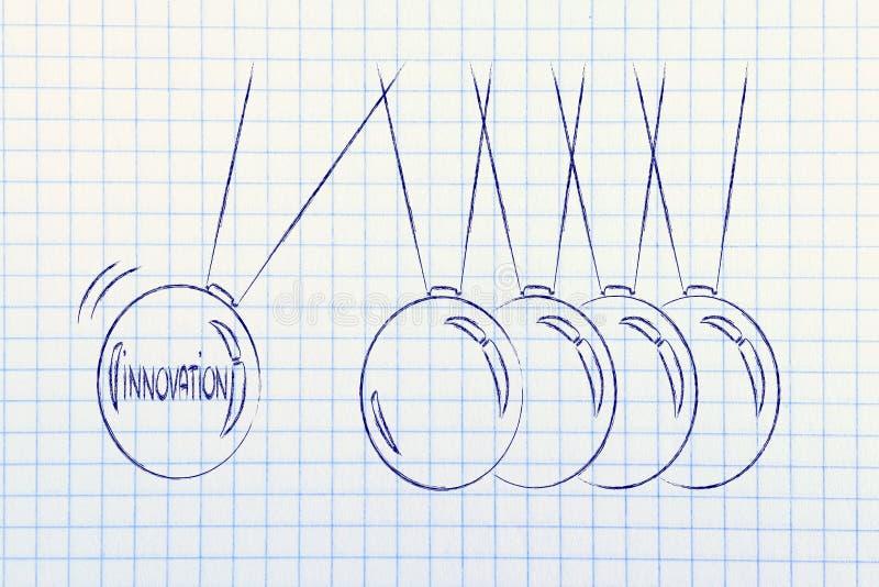 Partager le potentiel de l'innovation, boules d'équilibre illustration libre de droits