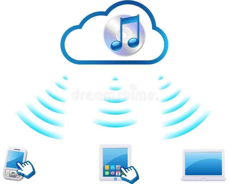 Parte da música com da computação da nuvem ilustração do vetor