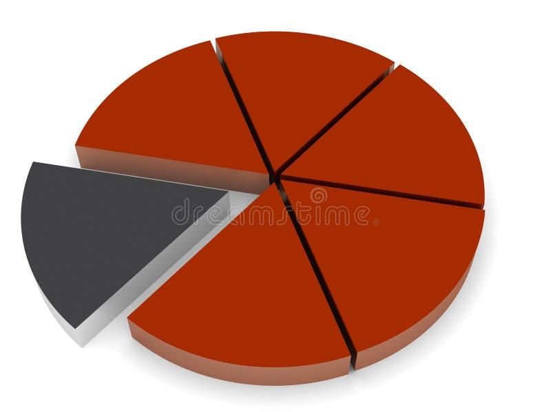 Parte del grafico a torta illustrazione di stock