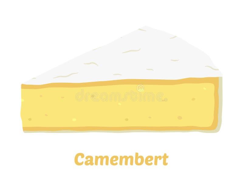 Parte do triângulo do queijo do camembert do vetor Fatia, pedaço no estilo liso dos desenhos animados ilustração royalty free