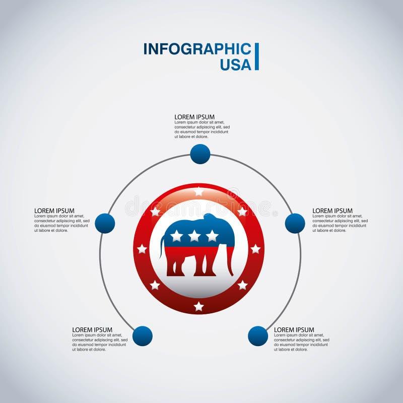 Partia Republikańska słonia usa ikona ilustracji