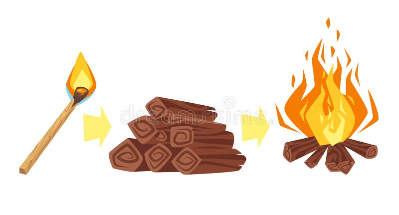 Partido, leña y hoguera ardientes stock de ilustración