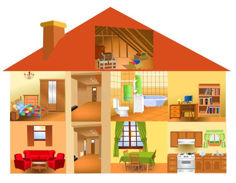 Parties de la maison illustration stock