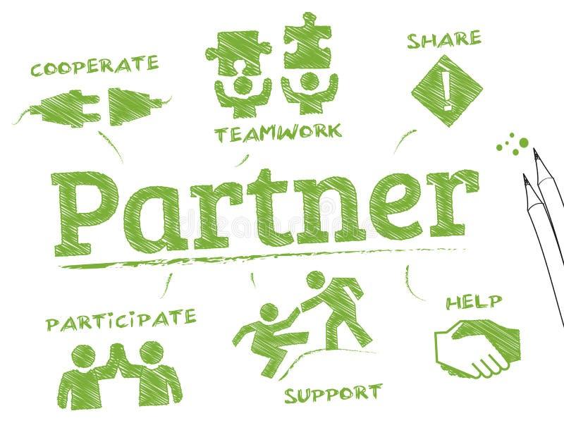 partner royalty-vrije illustratie