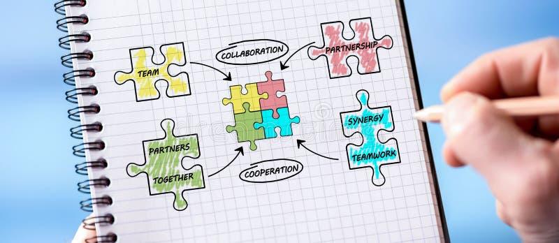 Partnerskapbegrepp på en notepad fotografering för bildbyråer