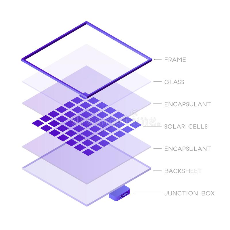 Parts of solar panel photovoltaic system isometric design. Solar panel components 3D icon vector infographic element. Illustration isolated on white background vector illustration