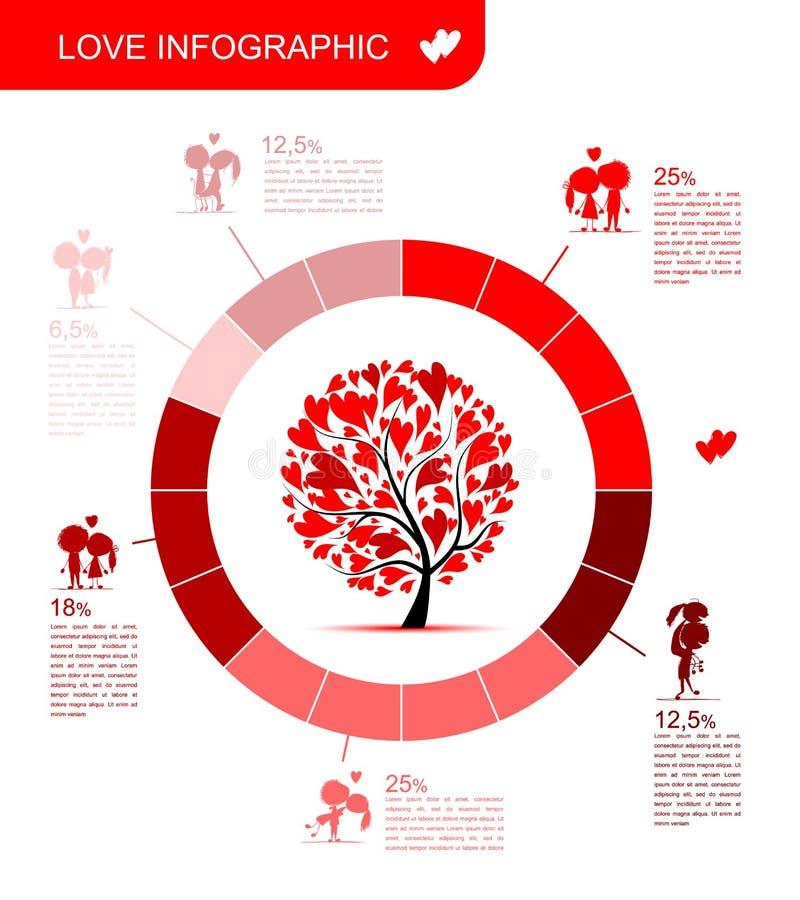 pary dzień ilustracyjny kochający valentine wektor Miłość infographic dla twój projekta ilustracji