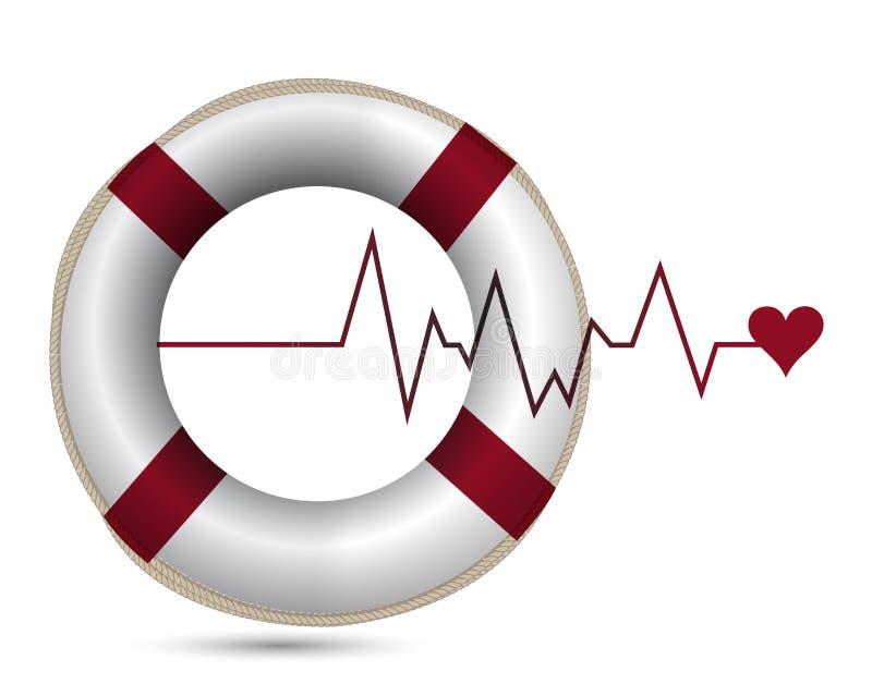 PAS-Rettungsleinegesundheitspflege vektor abbildung