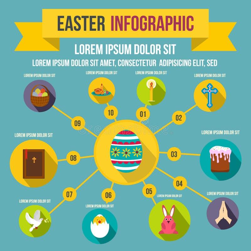 Pascua feliz infographic, estilo plano ilustración del vector