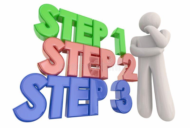 Paso 1 2 3 ejemplo de proceso del pensador 3d del procedimiento de sistema ilustración del vector