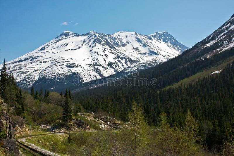 Paso y ferrocarril blancos de la ruta de Yukon imagen de archivo